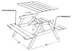 Assembly of a picnic table with A - Frame.