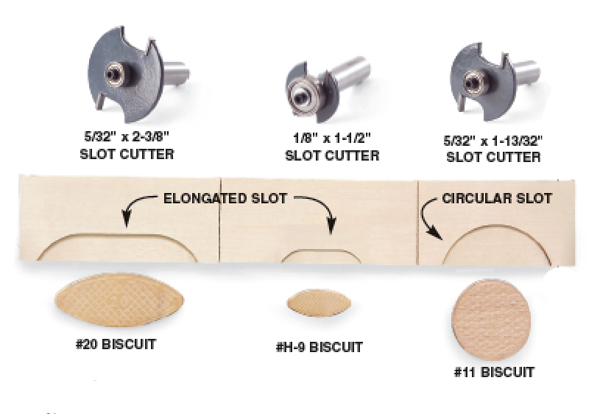 Biscuit Joinery Method For Easy Joints In Home Woodworking And