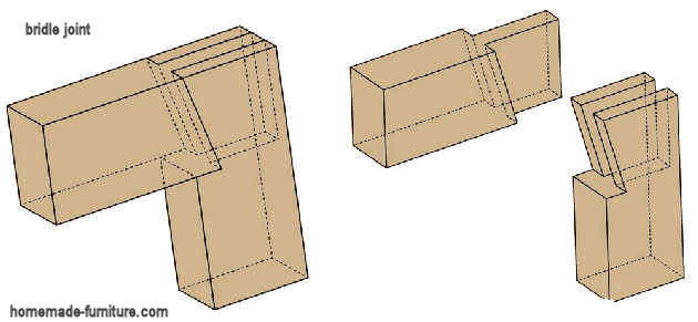 Bridle joint for construction of rounded furniture.