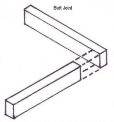 Two pieces of timber with square cut to make a butt joint.