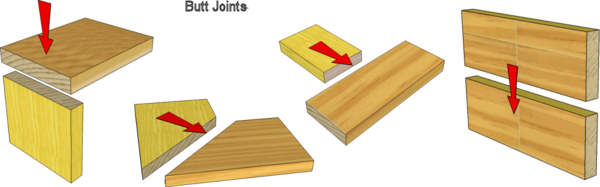 Butt Joint Connection For Timber Two End Pieces Of Wood Butted