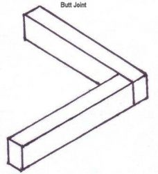 Butted joinery method.