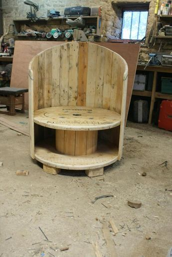 Cable Spool Repurposed As Tables And Chairs House And