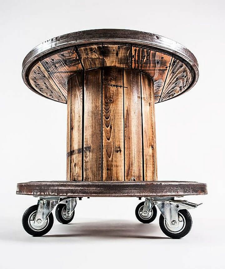 Cable Spool Repurposed As Tables And Chairs House And Garden Furniture