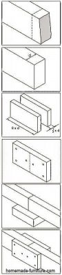 Wood clamp joint for elongating timber.
