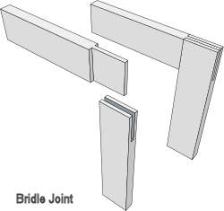 How to make a frame corner with bridle joints.