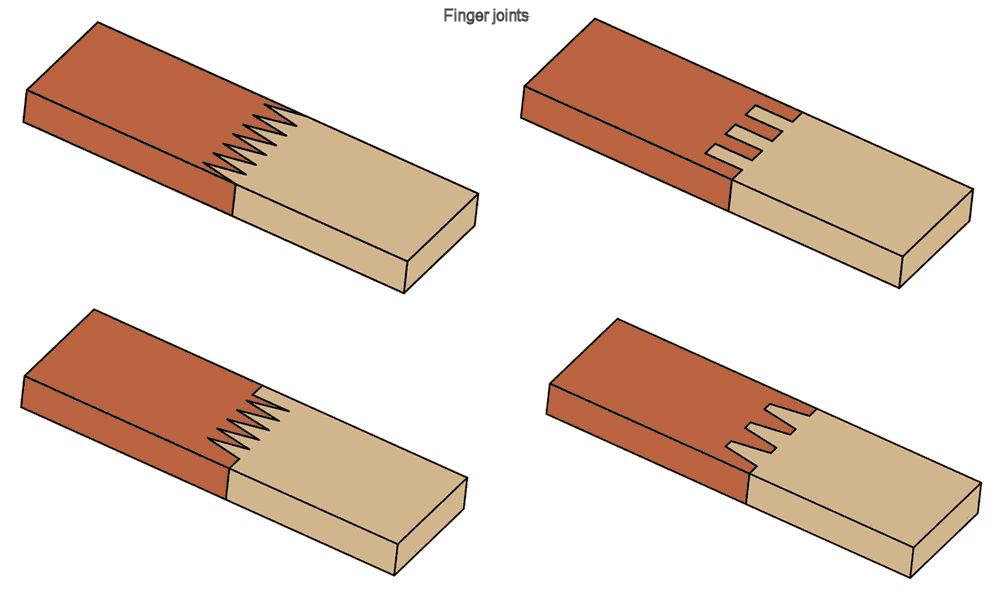 Finger Joint Interlock Wood Connections Also Called Box Joints Or