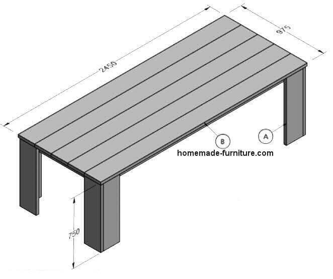 Dining table construction plan for scaffolding planks.