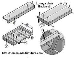 Lounge chair backrest assembly construction plans.