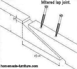 Mitered lap joint wood joinery method.