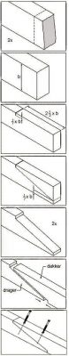 Make timber longer by using a mitered lap joint.