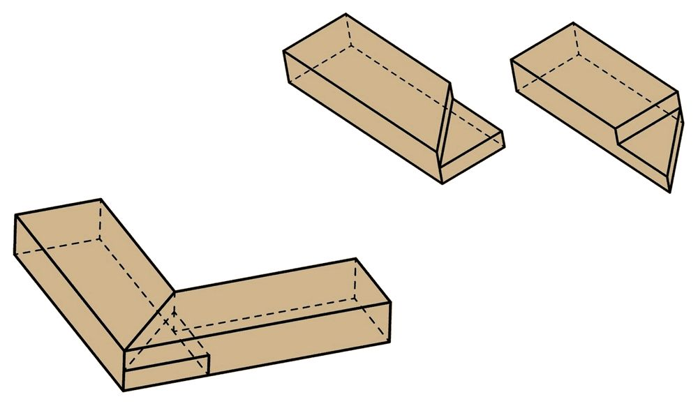 Mitered Lap Joint Connection Method For Joinery In Wooden Constructions