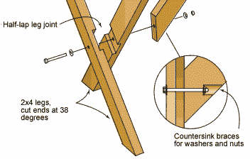 Tables designs plans and drawings free instructions how for Cross leg table plans