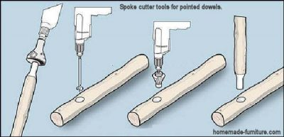How to use a spoke cutter and drillbit for pointed dowels to make woodjoints.