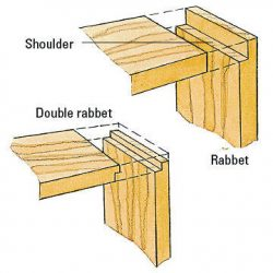 Rabbet shoulder and double rabbets.