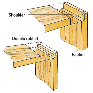 Rabbet Joint In Furniture Groove To Adapt Panels And Dado Joints In