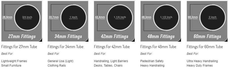 Sizes of scaffold pipes, interior and exterior measurements.