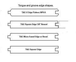 Edge profiles for the visible side of a tongue and groove panel.