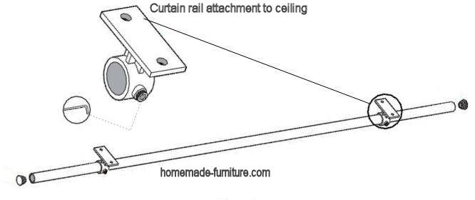 Attachments to fit curtains to a ceiling.